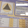 高校2年11月 進研模試総合学力テスト結果