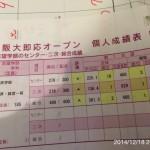 河合塾 阪大即応オープン 結果