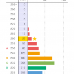 27年度 大学入試センター試験(本試験) 結果  +センターリサーチ等