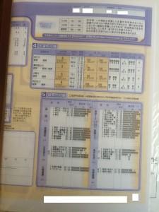 高2 2月 進研模試 2 - コピー