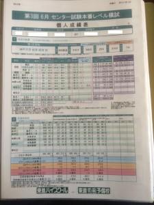 高3 6月 東進 共通テスト(旧共通テスト(旧センター試験)試験)本番レベル模試 1
