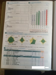 高3 6月 東進 センター試験本番レベル模試 2