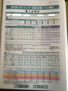 高3 4月 東進 共通テスト(旧共通テスト(旧センター試験)試験)本番レベル模試 1
