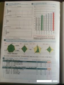高3 4月 東進 共通テスト(旧共通テスト(旧センター試験)試験)本番レベル模試 2
